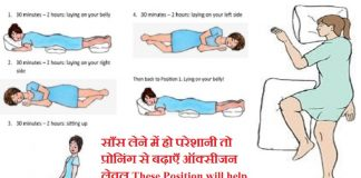 Proning Positions While Sleeping